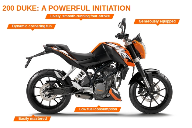 KTM Duke 200 Launch This Month